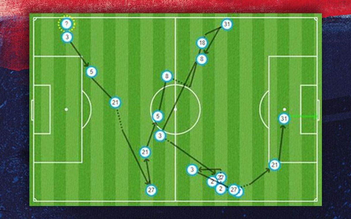 El gráfico del gol de Ansu Fati
