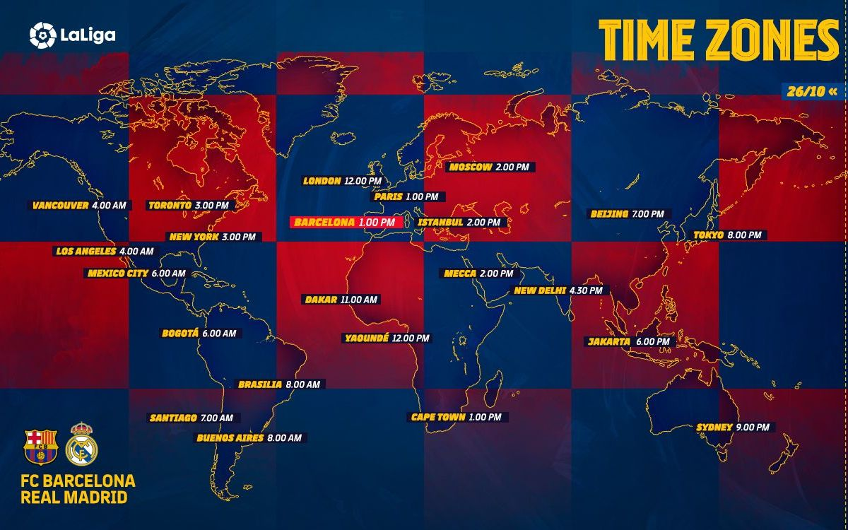 Les horaires de Barça-Madrid
