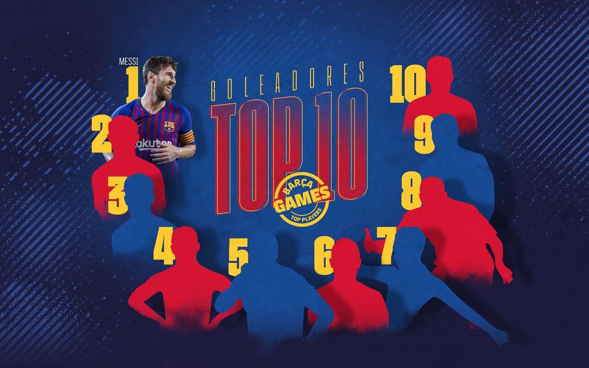 ¿Sabes ordenar a los máximos goleadores del Barça?