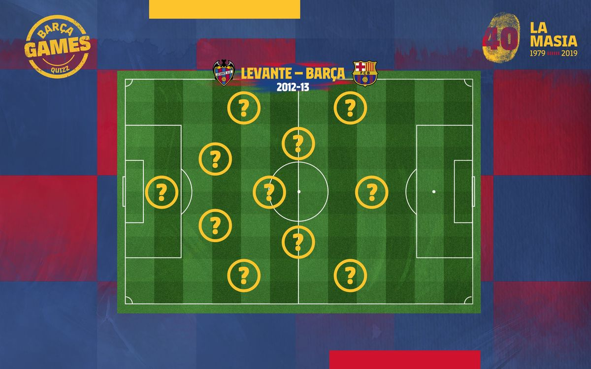 QUIZ: Barça XI from La Masia