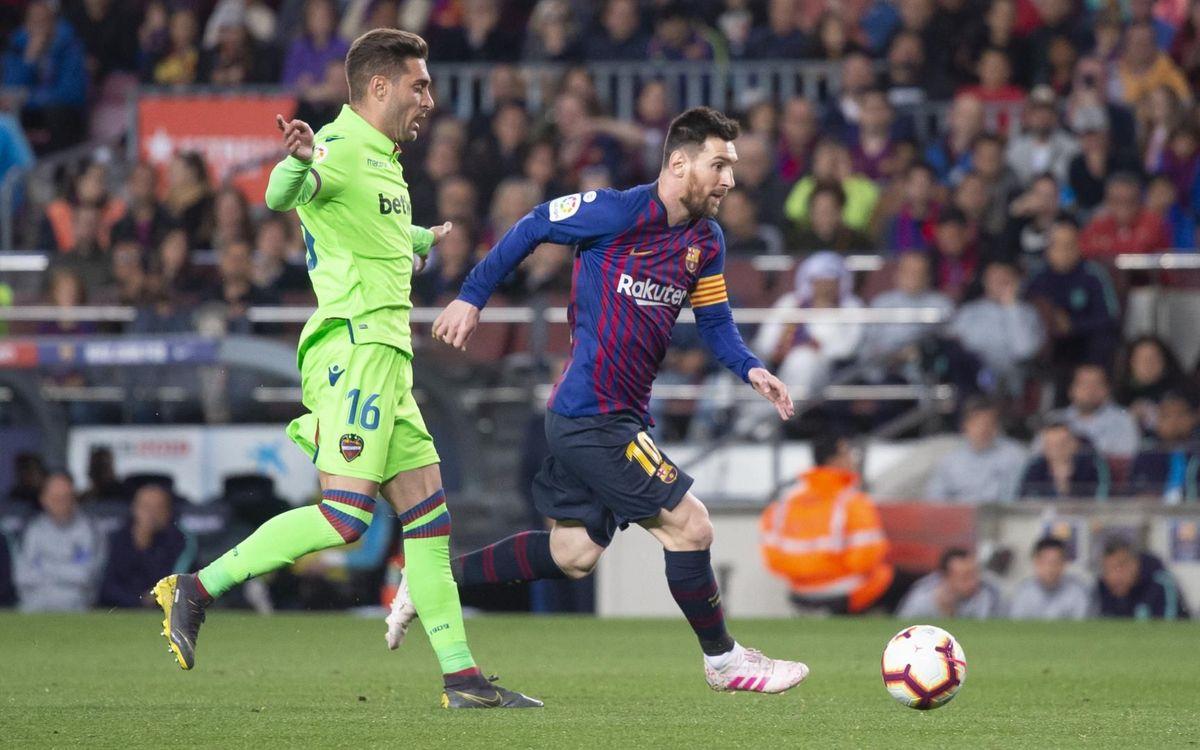 Fc Barcelona V Levante Kick Off Time Confirmed