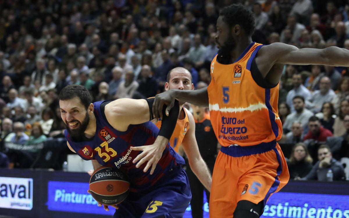 Valencia Basket-Barça: Triunfo 'in extremis' en la Fonteta (76-77)