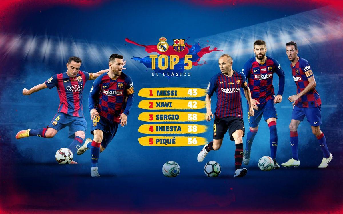 Le top 5 des joueurs du Barça comptant le plus de Clasicos