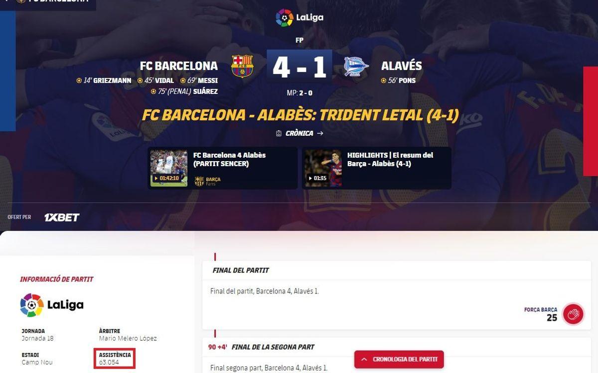 Fitxa del Barça-Alabès al Camp Nou amb assistència