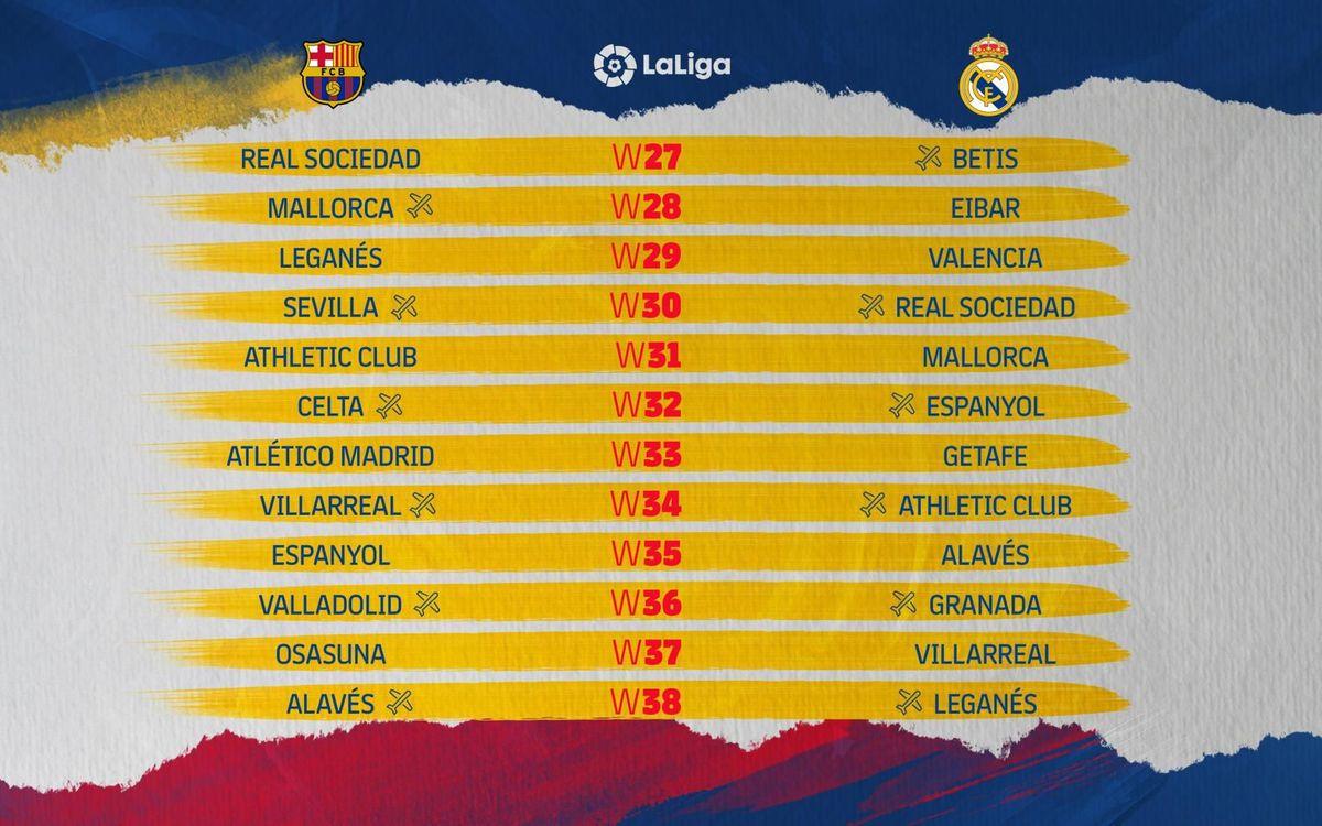 Le calendrier restant en Liga