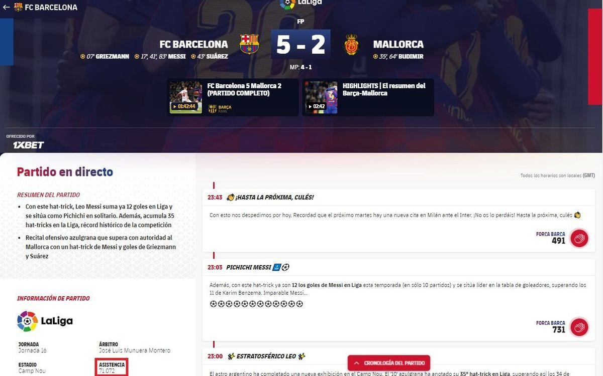 Ficha del partido Barça-Mallorca con asistencia