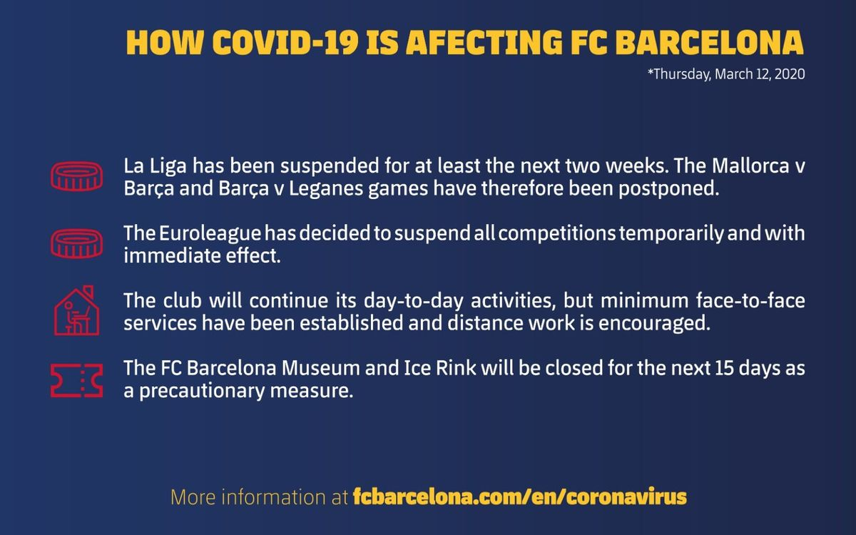 How COVID-19 is affecting FC Barcelona