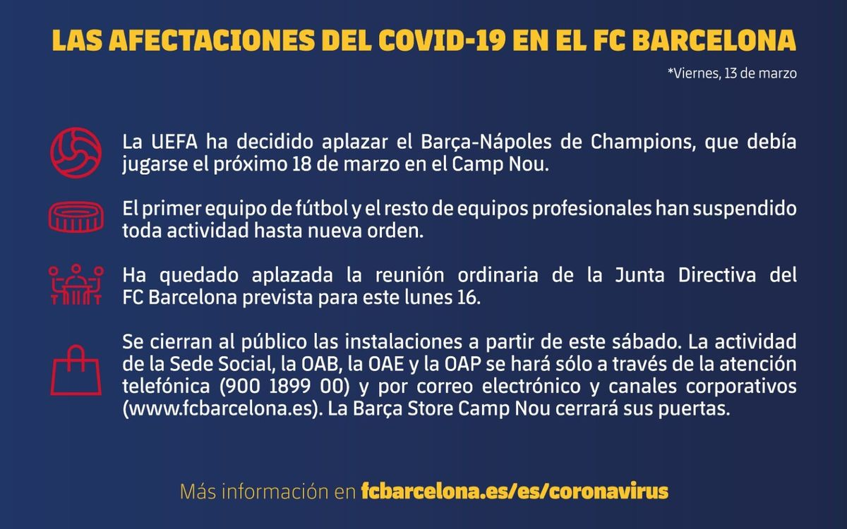 Viernes, 13 de marzo. Las afectaciones del COVID-19 en el FC Barcelona