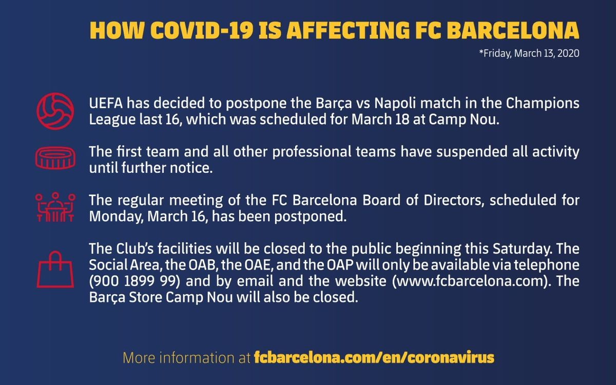 Friday, March 13. The effects of COVID-19 on FC Barcelona