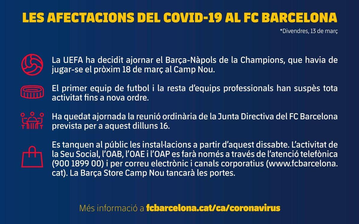 Divendres, 13 de març. Les afectacions del COVID-19 al FC Barcelona