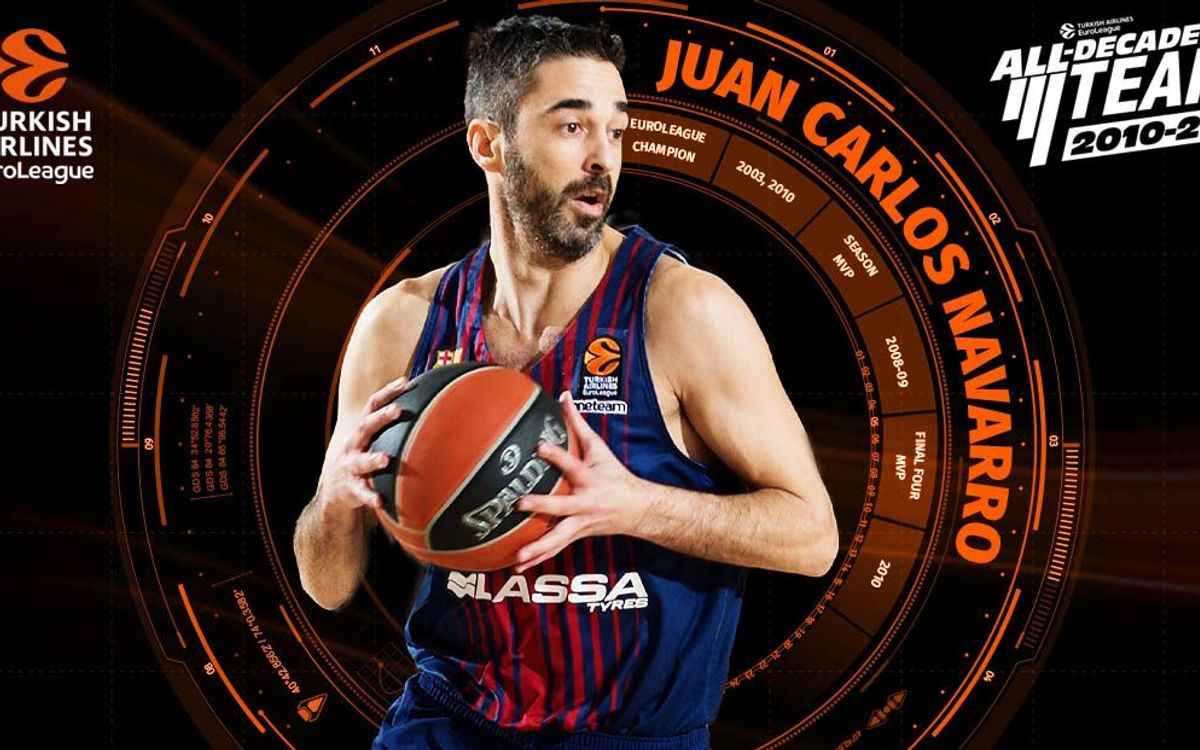 Juan Carlos Navarro, in the Euroleague team of the decade