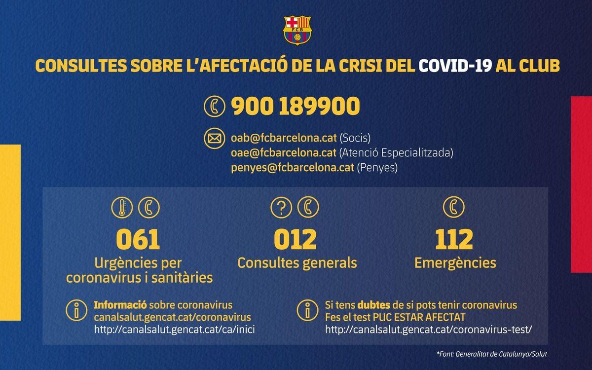 Consultes sobre l'afectació de la crisi del Covid-19 al FC Barcelona