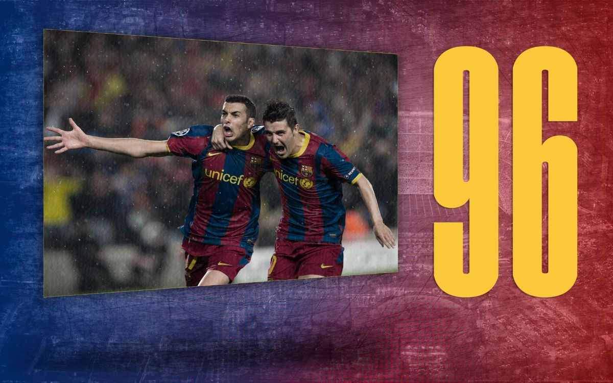 Stat of the Day | 96: Wins against Real Madrid