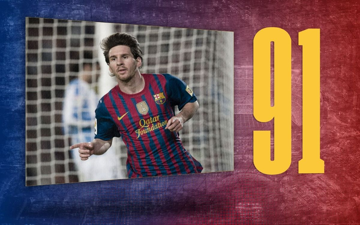 Stat of the day | 91: Messi's goals in a calendar year