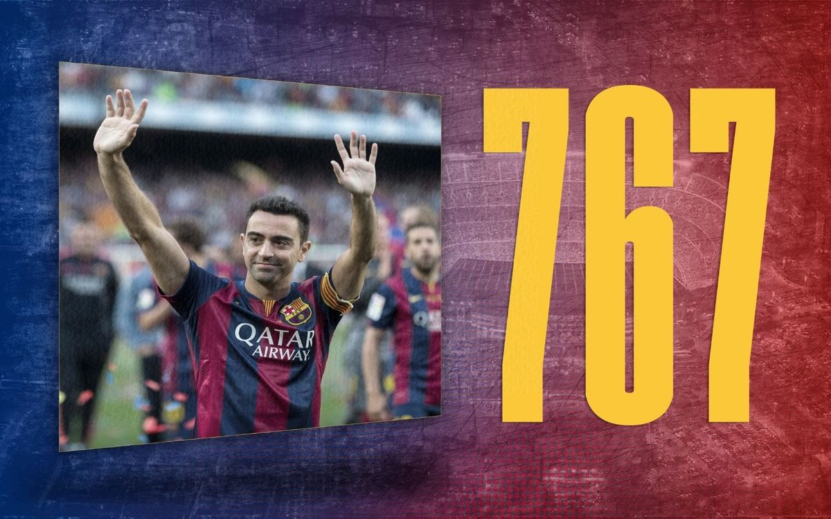 Stat of the day | 767: Xavi Hernández's appearances for Barça