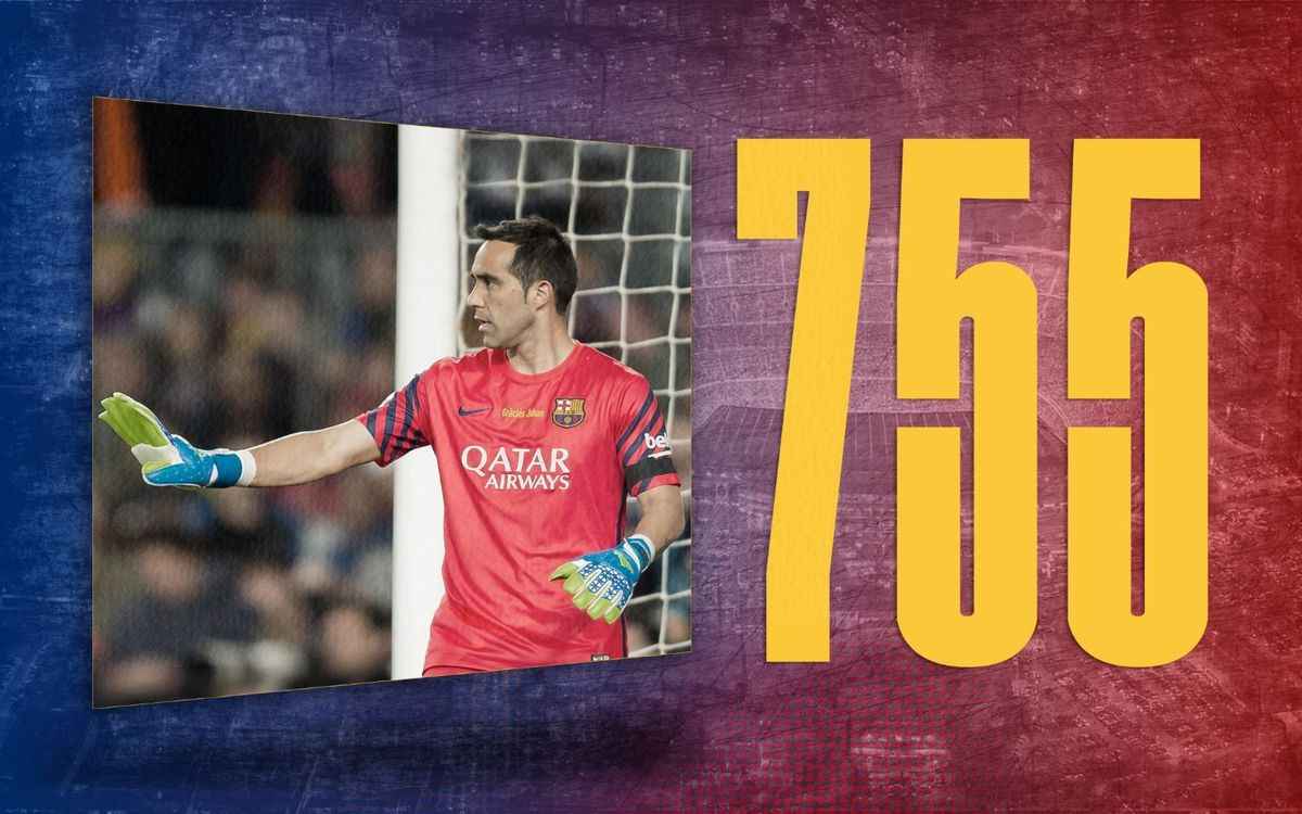 La dada del dia | 755: Els minuts d'imbatibilitat de Claudio Bravo amb el Barça
