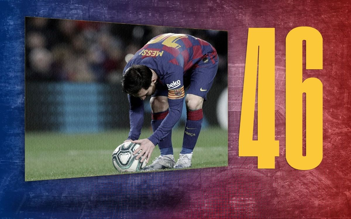 Stat of the day: 46 | Leo Messi free kicks