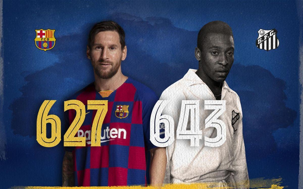 Leo Messi peut battre Pelé et devenir le meilleur buteur avec un seul club