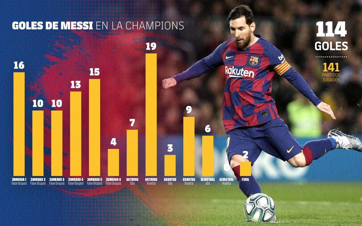 3200x2000_Rondas_Cmapions_Messi_CAS-min