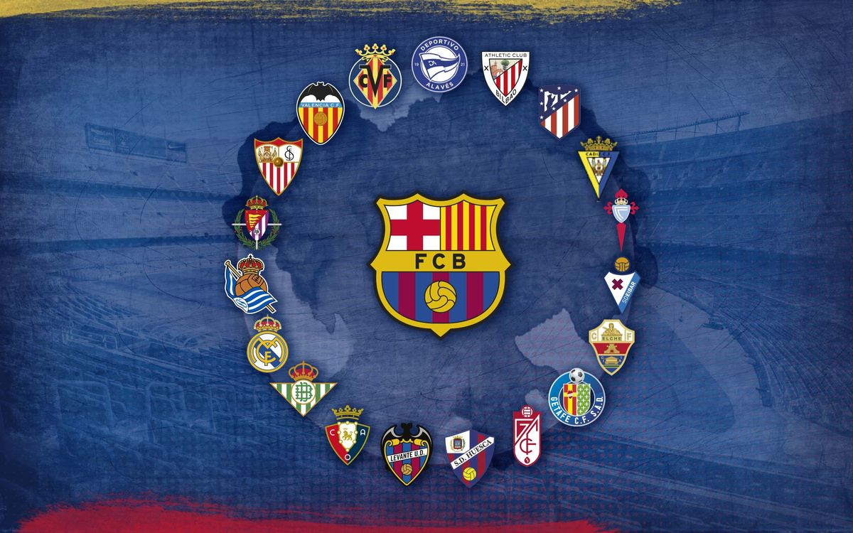 How much do you know about the LaLiga teams in 2020/21?