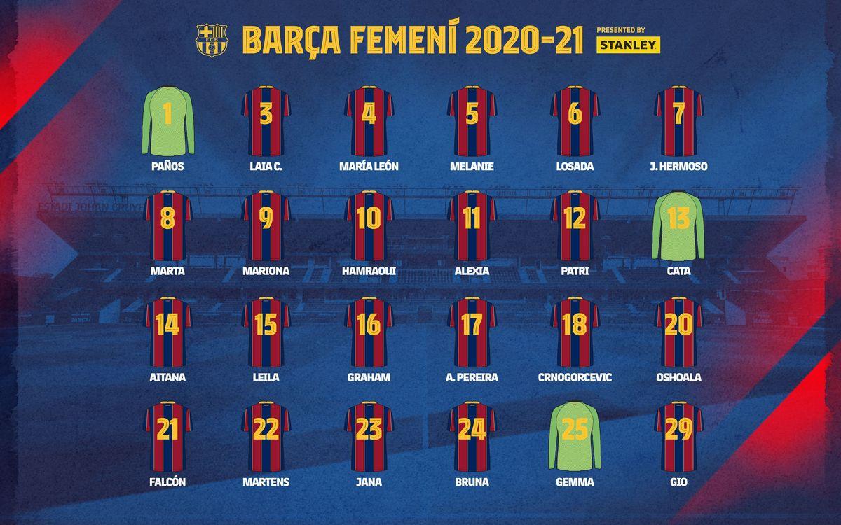 Definidos los dorsales del Barça Femenino 2020/21