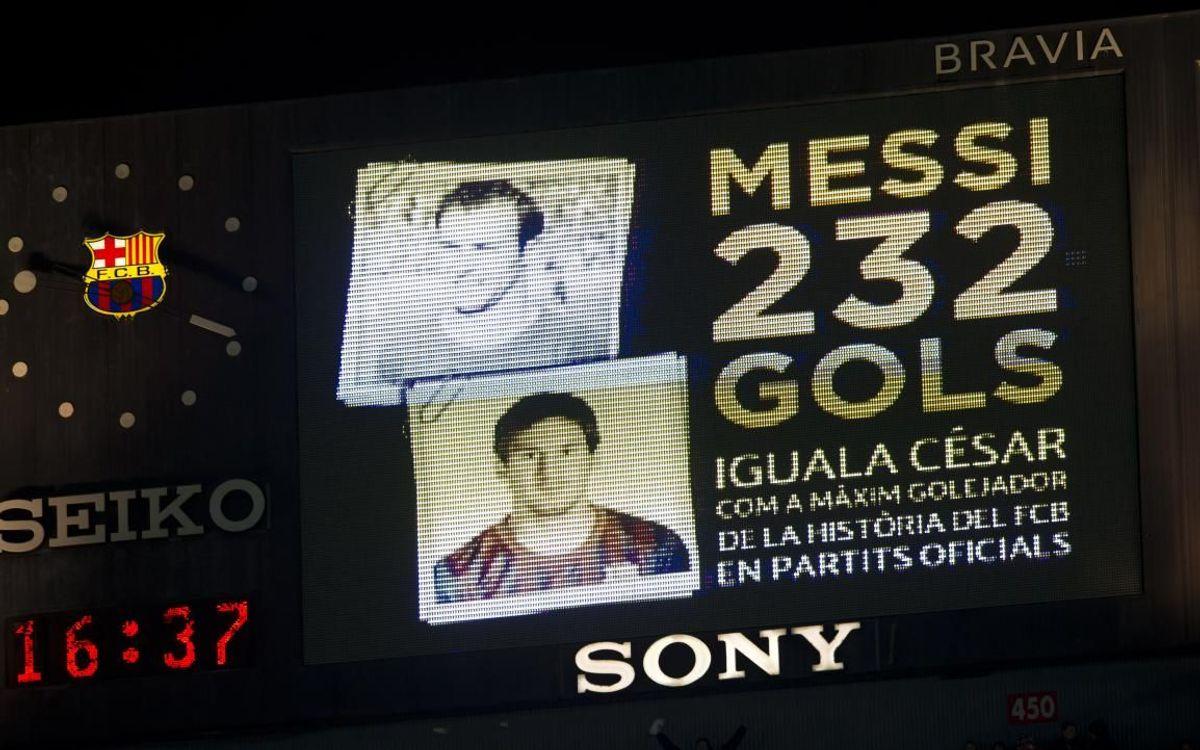 El marcador del Camp Nou, el día que Messi igualó y superó a César como máximo goleador de la historia del Barça.