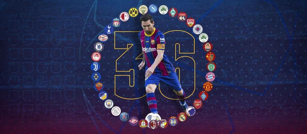 メッシ、 UCL ゴール記録を36チームに延長