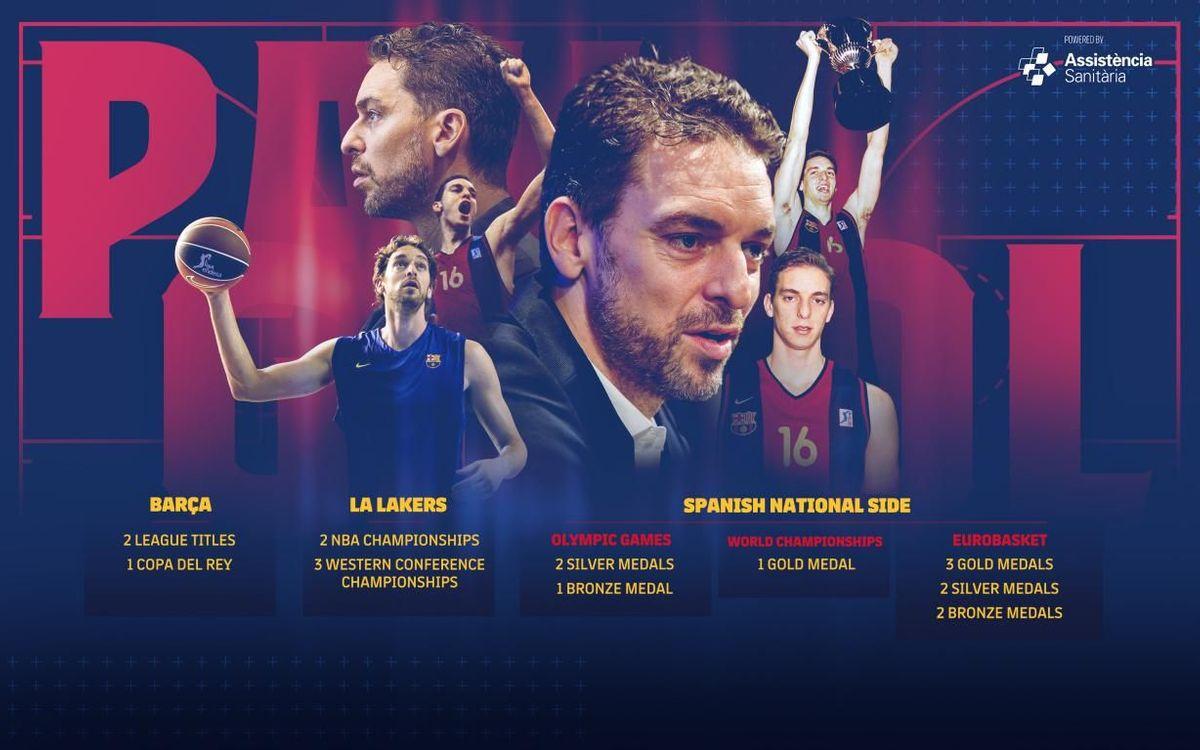 Pau Gasol's honours