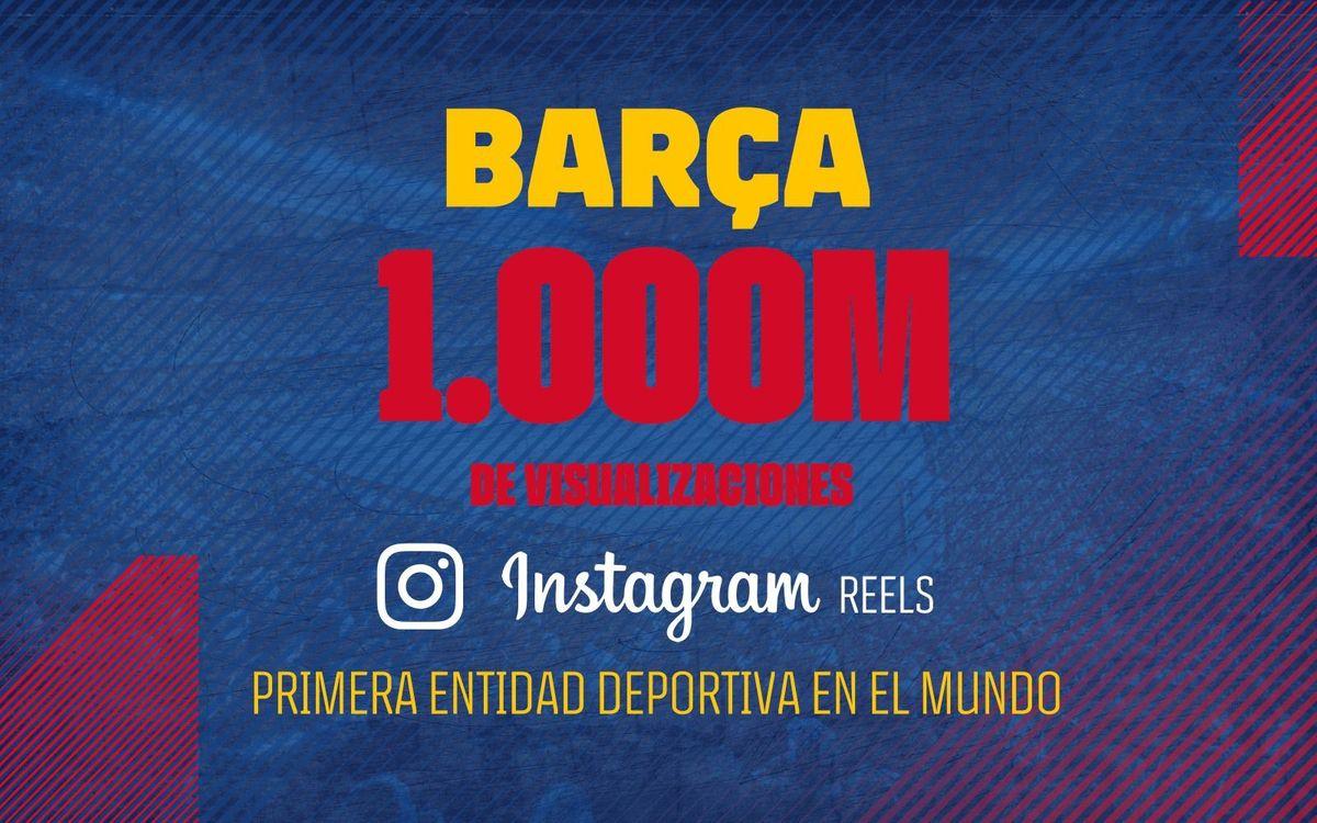 El Barça, la primera entidad deportiva en superar los 1.000 millones de visualizaciones de Instagram Reels