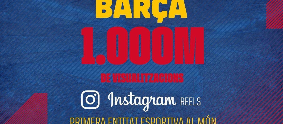 El Barça, la primera entitat esportiva en superar els 1.000 milions de visualitzacions d'Instagram Reels