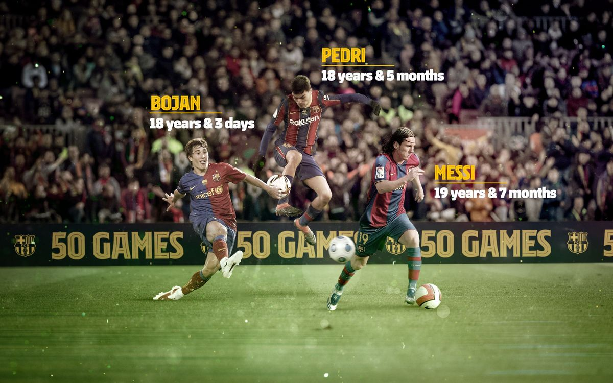 Pedri: Second youngest Barça player to make 50 appearances