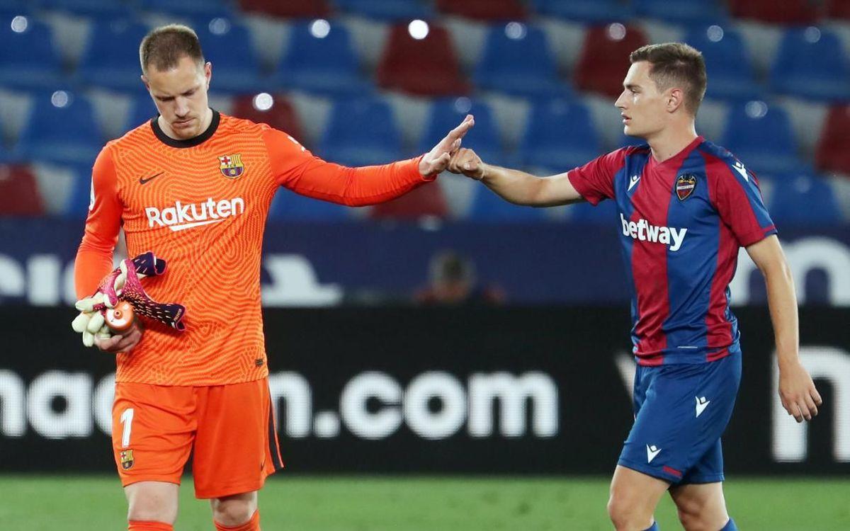The lowdown on Levante UD
