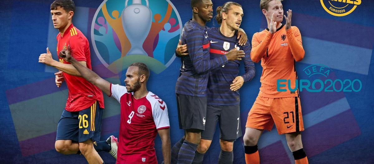 The Barça Euro 2020 Quiz