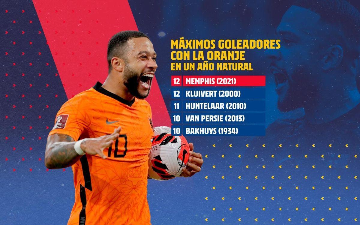 Memphis suma 12 goles en este 2021 con la selección de los Países Bajos